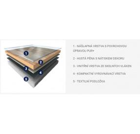 PVC Gerflor Texline 0405 Chene Medium MNOŽSTEVNÍ SLEVY